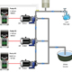 simplex and multiplex pump solution