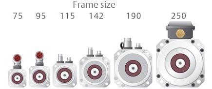 Unimotor fm Frame Sizes