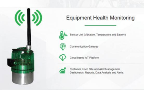 Forecyte IIoT wireless equipment monitoring