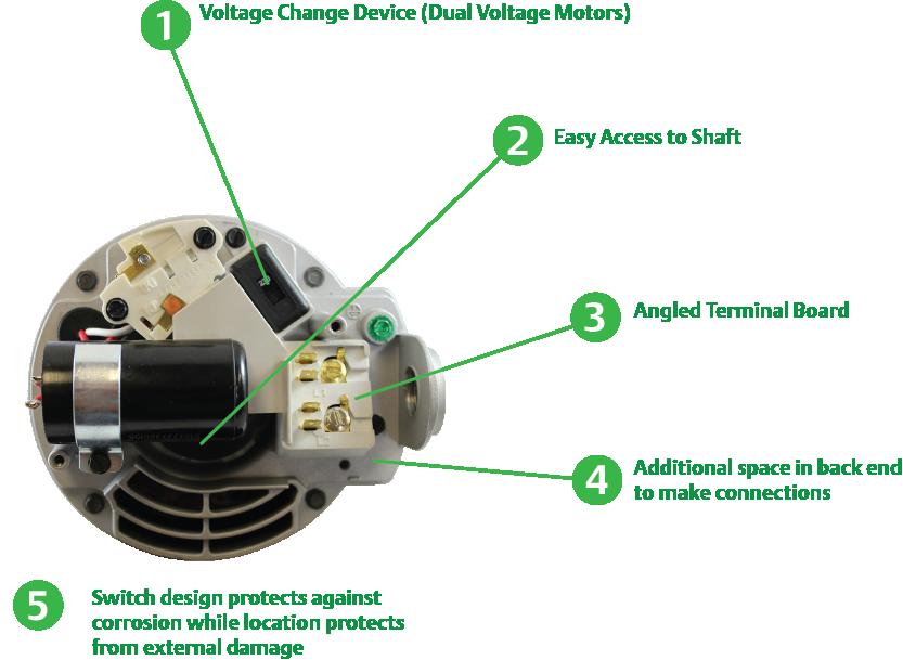 Pool Sparhacimnidec: Electric Motors Wiring Diagram On Us Motor At Gmaili.net